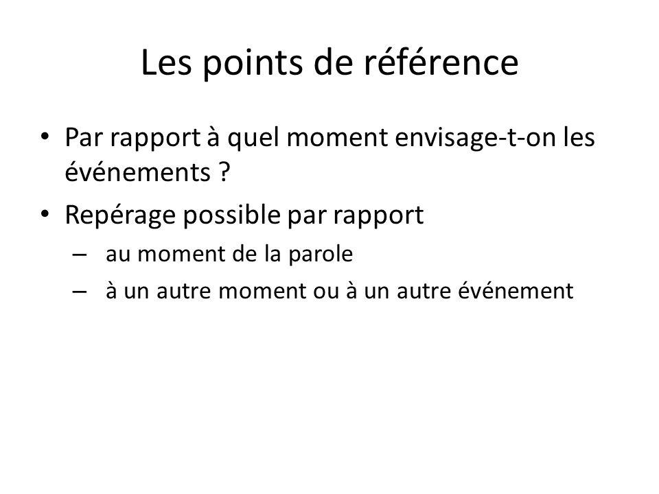 Les points de référence