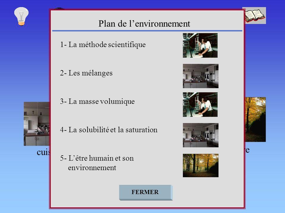 Plan de l'environnement
