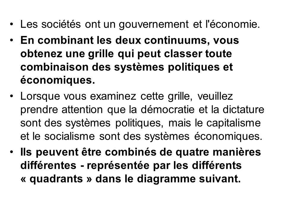 Les sociétés ont un gouvernement et l économie.