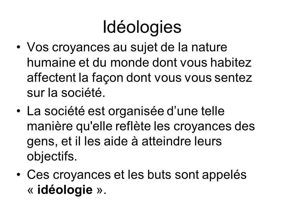 Idéologies Vos croyances au sujet de la nature humaine et du monde dont vous habitez affectent la façon dont vous vous sentez sur la société.