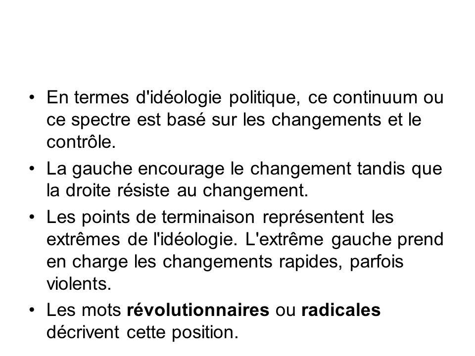En termes d idéologie politique, ce continuum ou ce spectre est basé sur les changements et le contrôle.