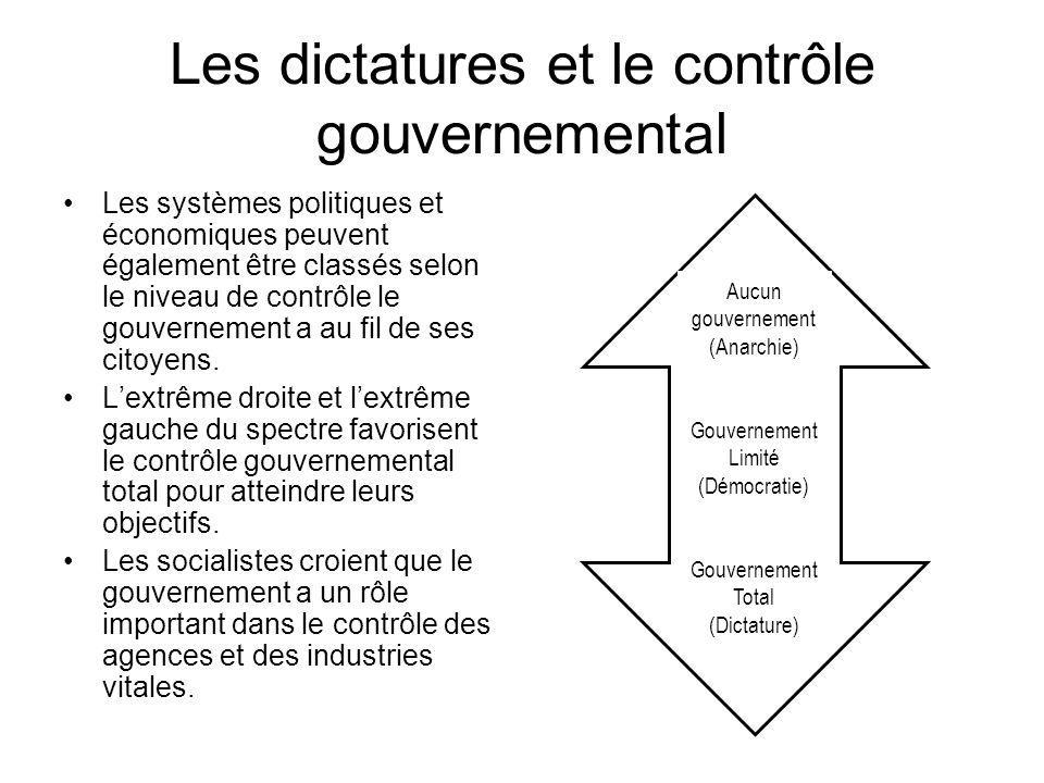 Les dictatures et le contrôle gouvernemental