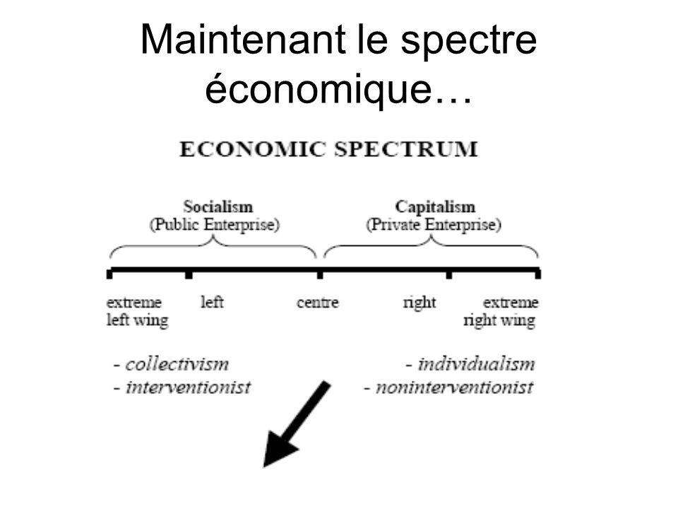 Maintenant le spectre économique…