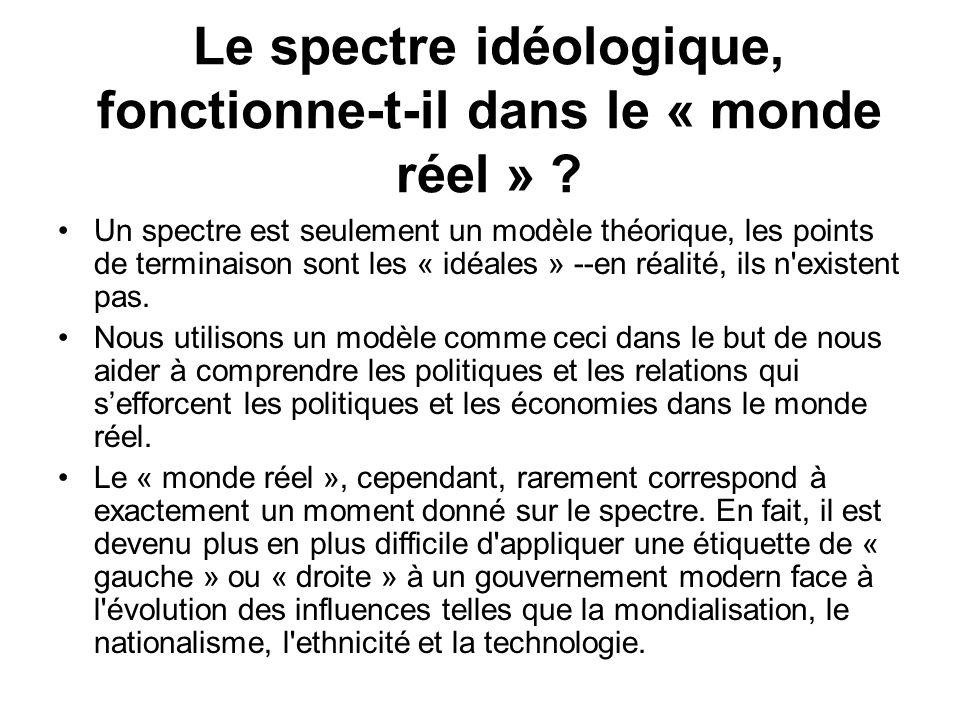 Le spectre idéologique, fonctionne-t-il dans le « monde réel »