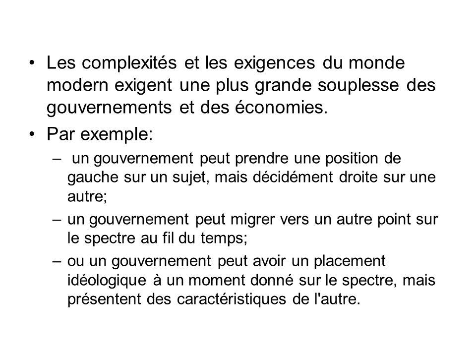 Les complexités et les exigences du monde modern exigent une plus grande souplesse des gouvernements et des économies.