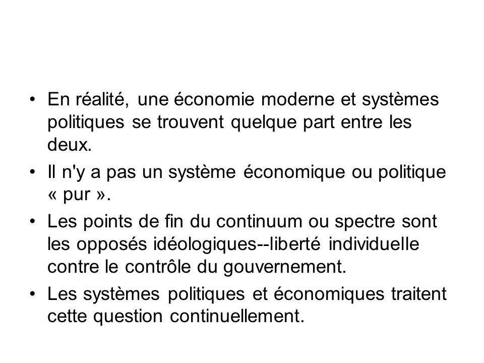 En réalité, une économie moderne et systèmes politiques se trouvent quelque part entre les deux.