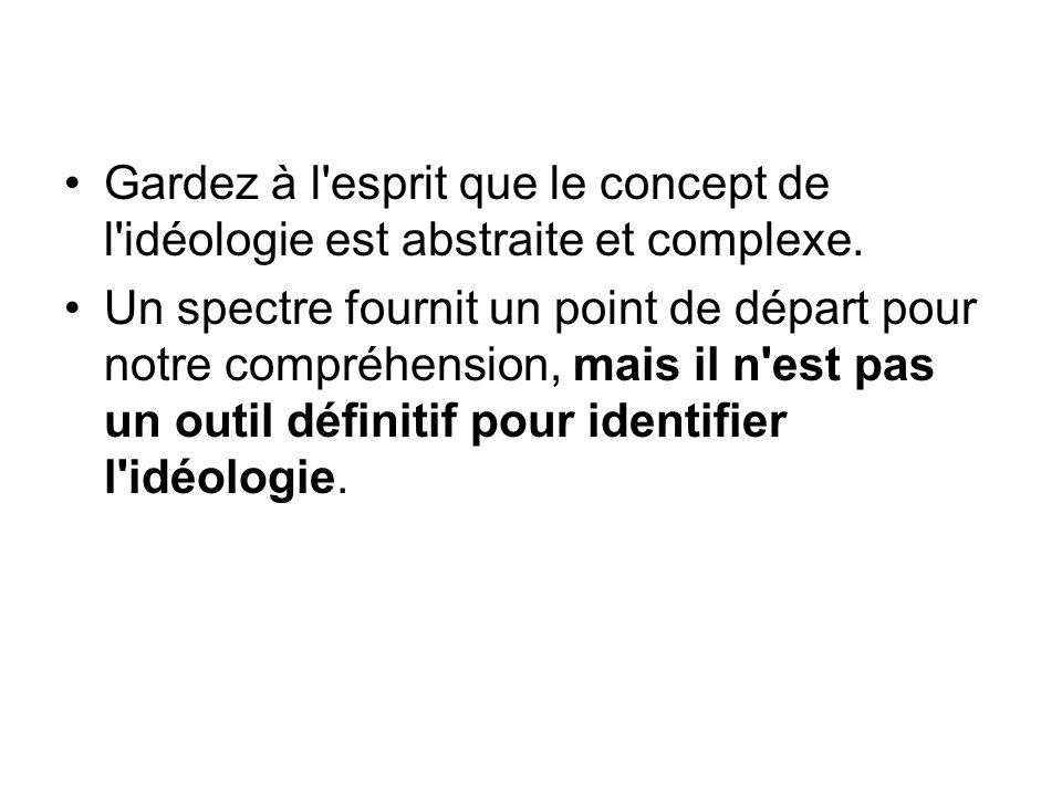 Gardez à l esprit que le concept de l idéologie est abstraite et complexe.