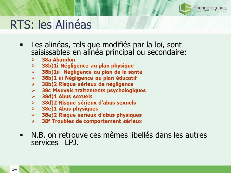 RTS: les Alinéas Les alinéas, tels que modifiés par la loi, sont saisissables en alinéa principal ou secondaire: