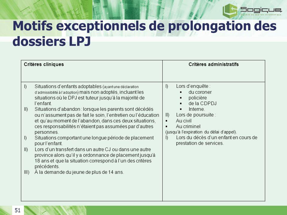Motifs exceptionnels de prolongation des dossiers LPJ
