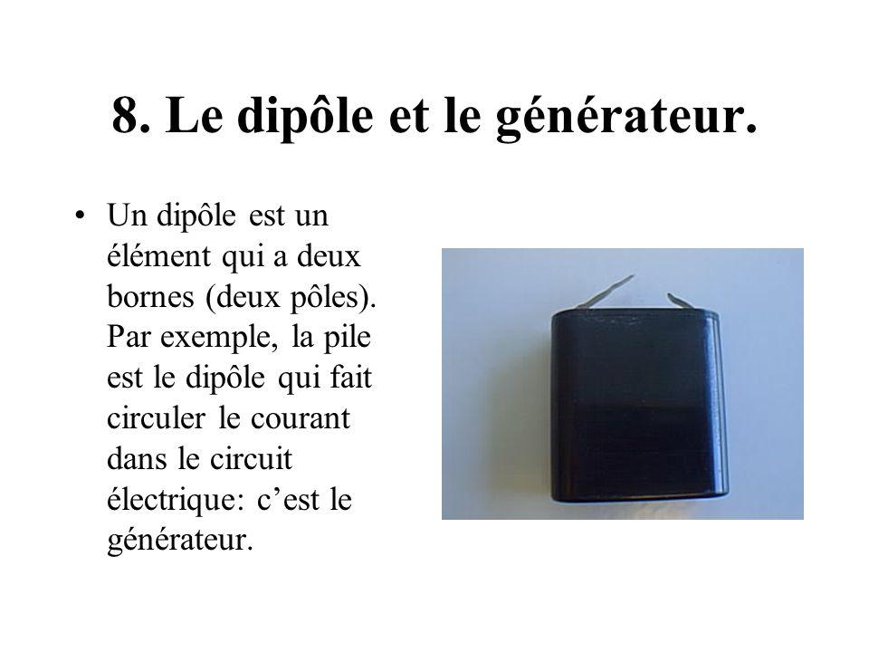 8. Le dipôle et le générateur.