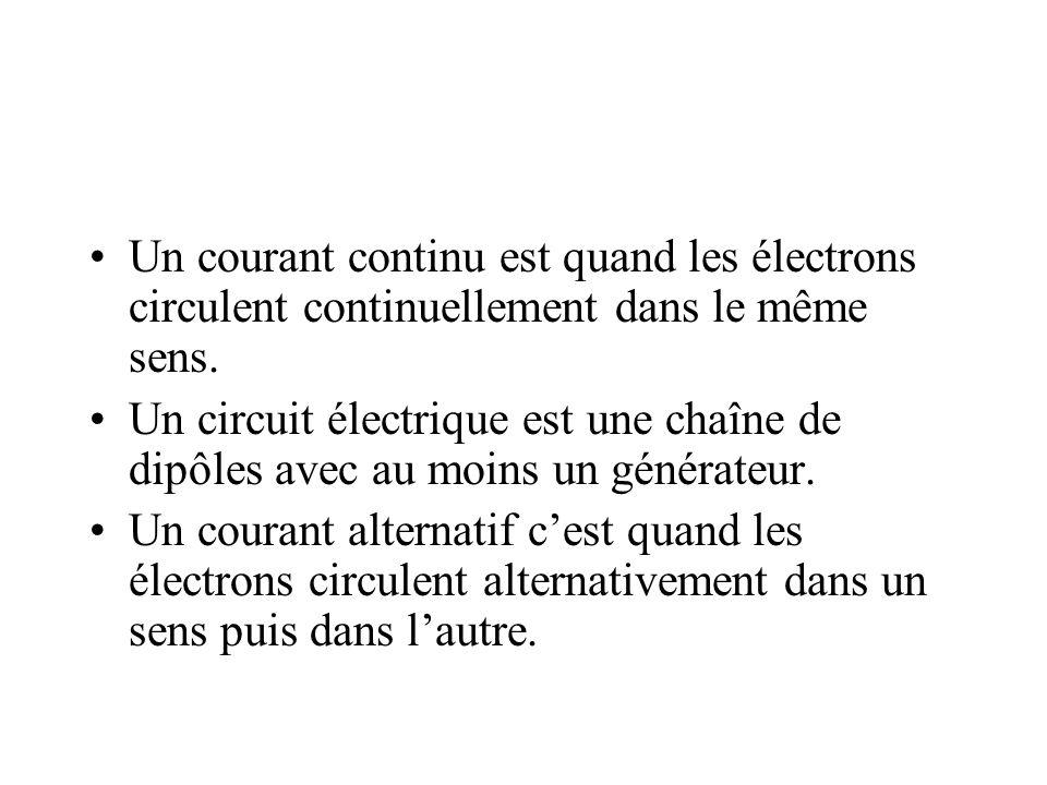 Un courant continu est quand les électrons circulent continuellement dans le même sens.