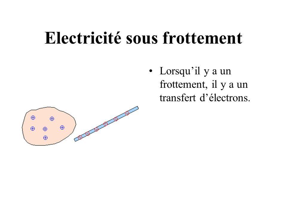 Electricité sous frottement
