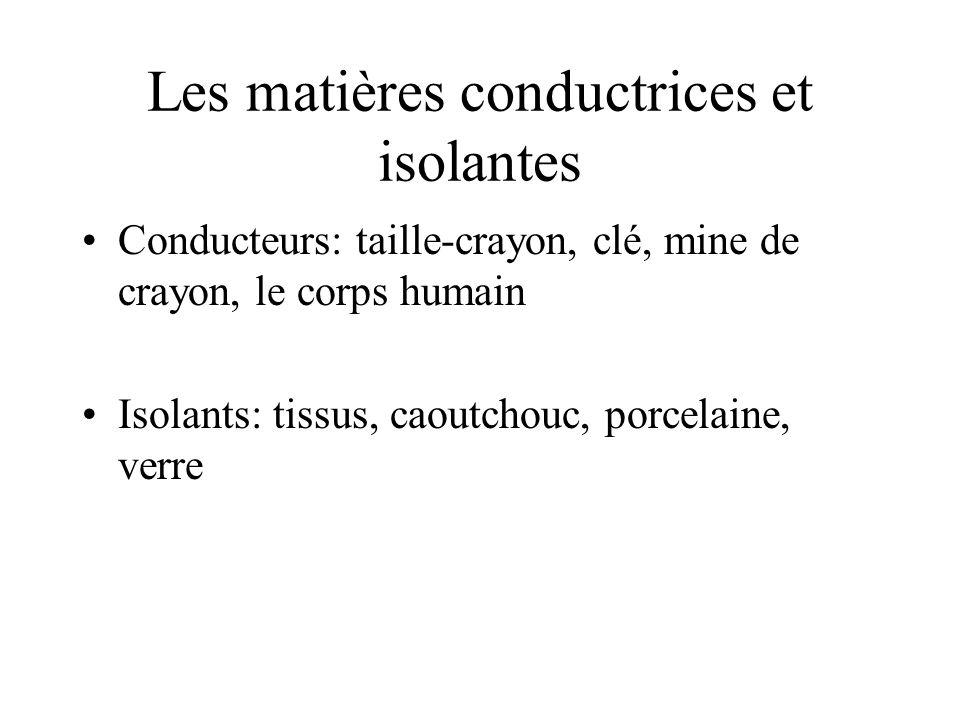 Les matières conductrices et isolantes