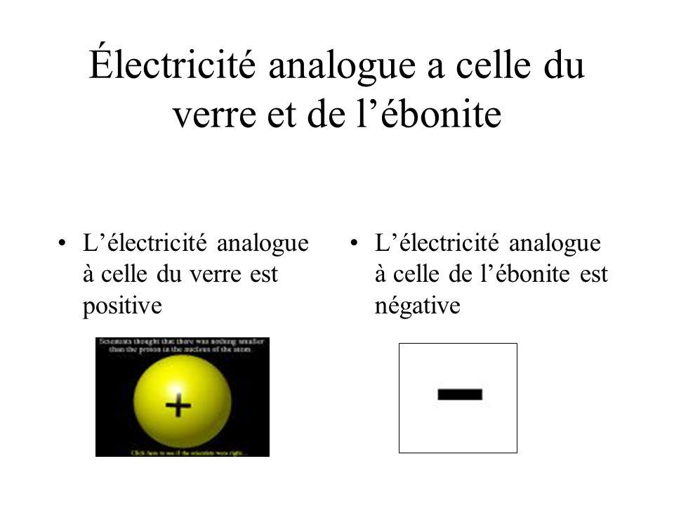 Électricité analogue a celle du verre et de l'ébonite