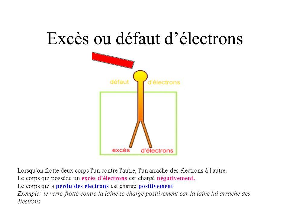 Excès ou défaut d'électrons