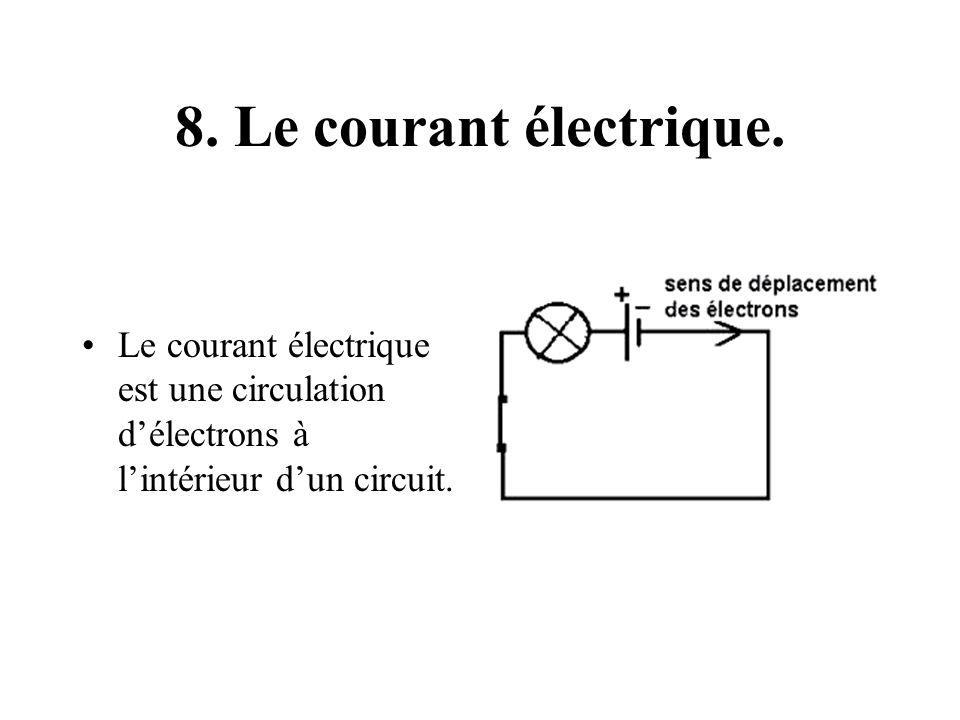 8. Le courant électrique.
