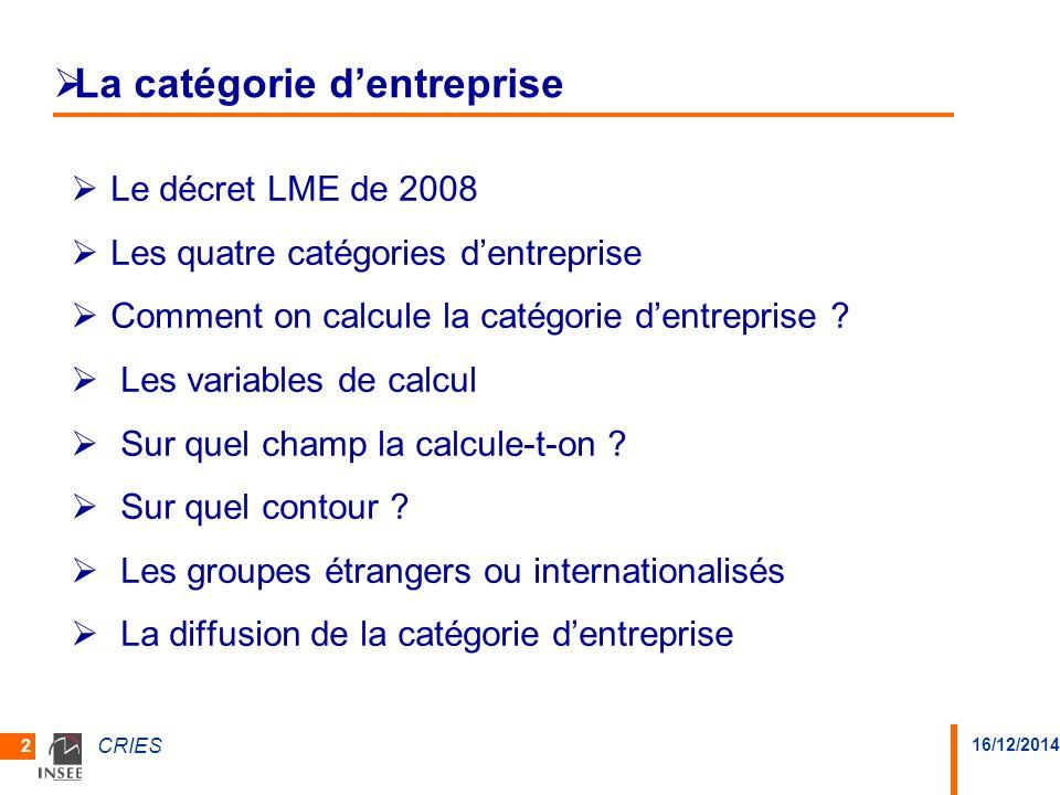La catégorie d'entreprise