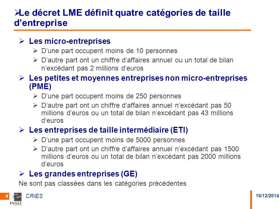 Le décret LME définit quatre catégories de taille d'entreprise