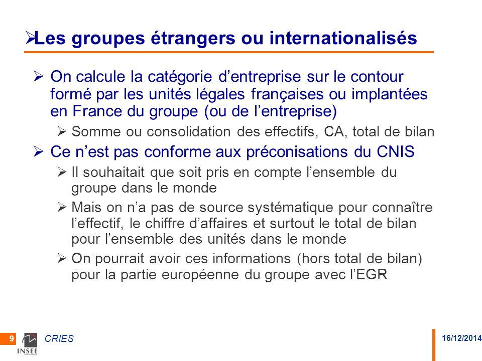 Les groupes étrangers ou internationalisés