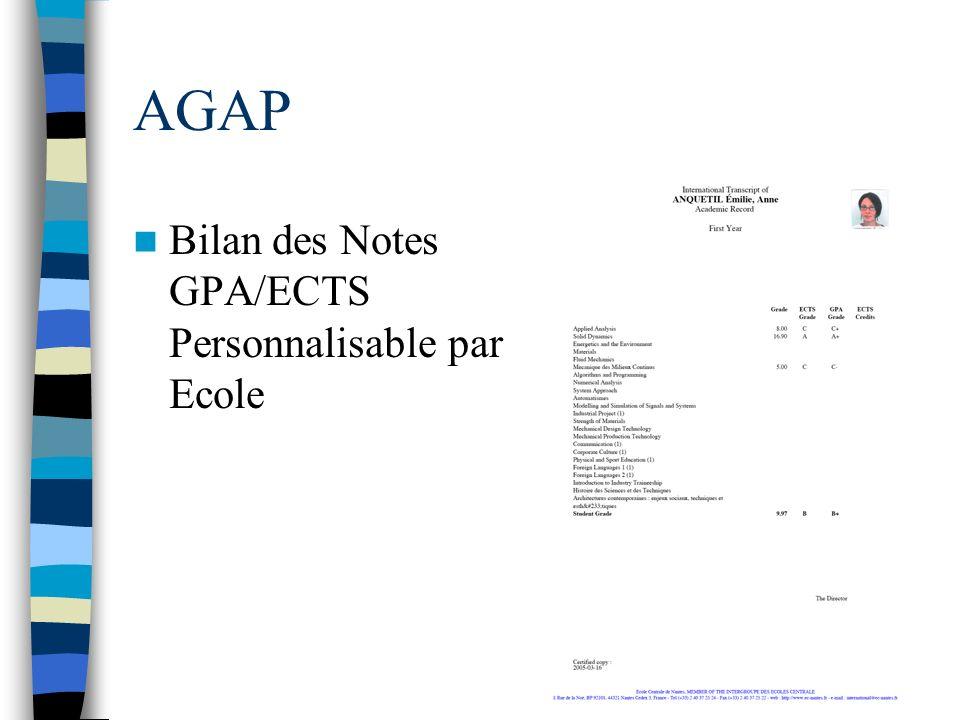 AGAP Bilan des Notes GPA/ECTS Personnalisable par Ecole