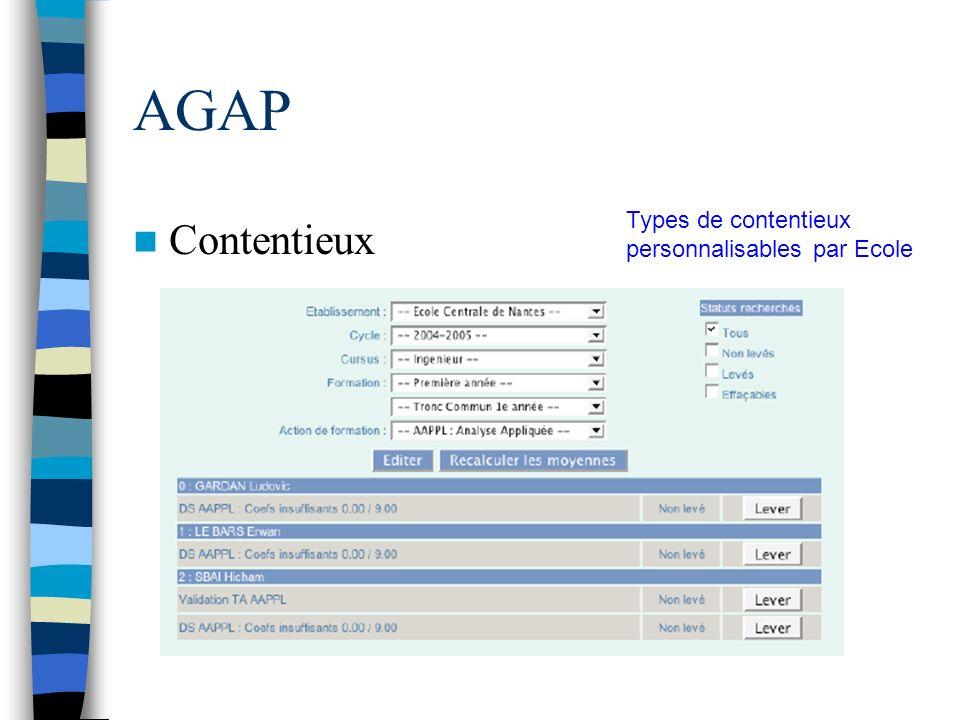 AGAP Types de contentieux personnalisables par Ecole Contentieux