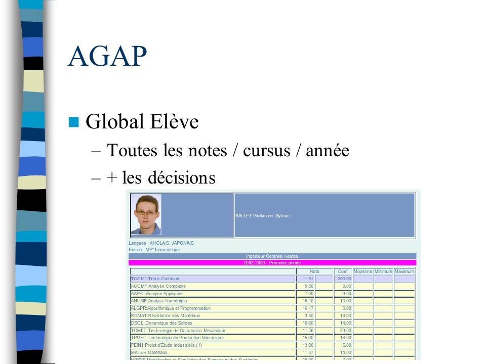 AGAP Global Elève Toutes les notes / cursus / année + les décisions
