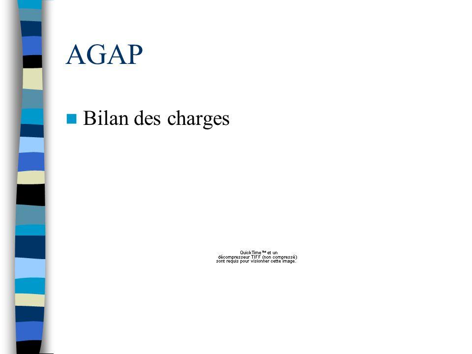 AGAP Bilan des charges