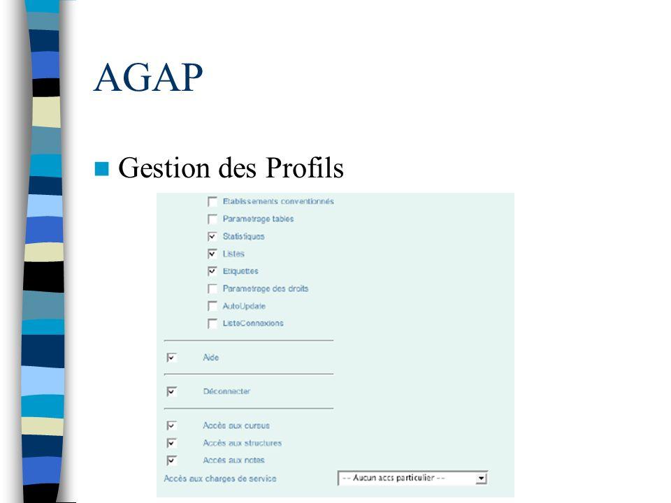 AGAP Gestion des Profils