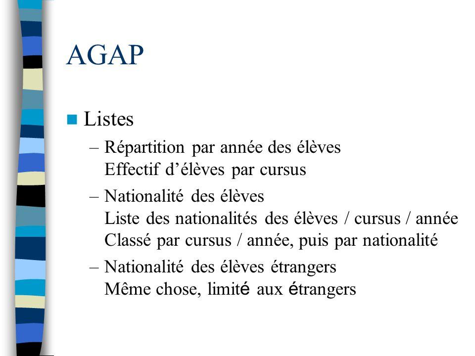 AGAP Listes. Répartition par année des élèves Effectif d'élèves par cursus.