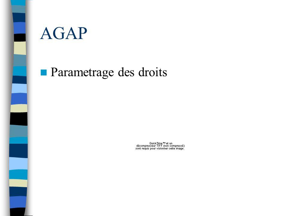 AGAP Parametrage des droits