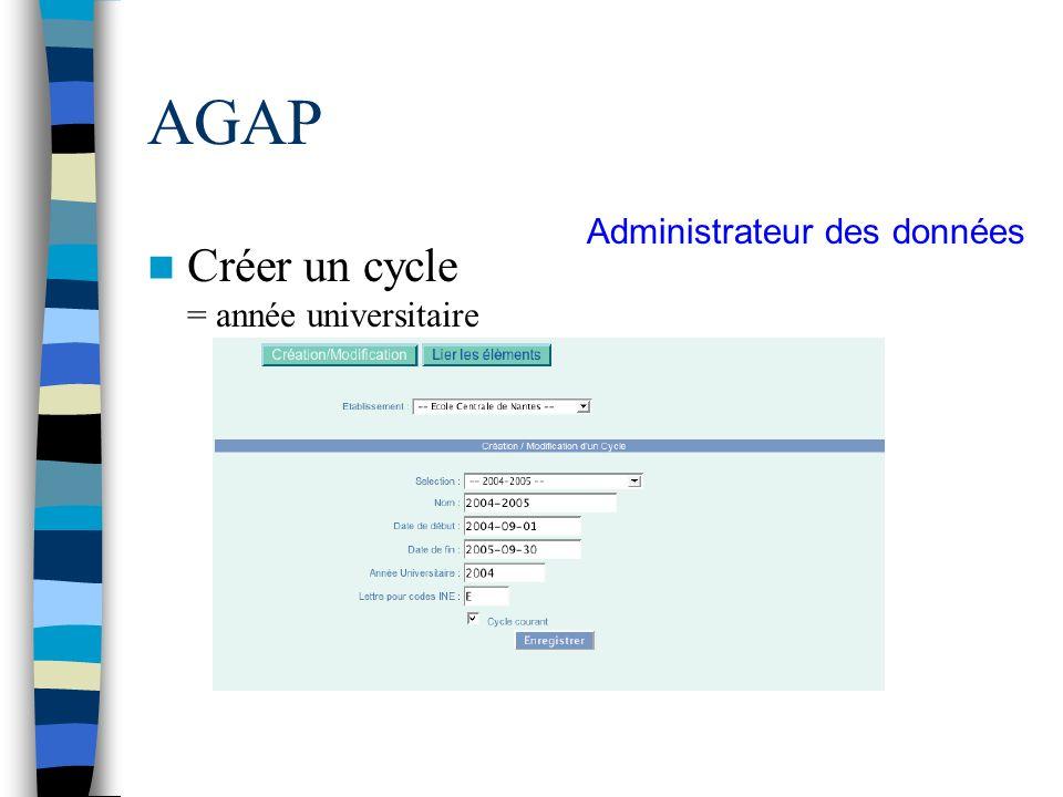 AGAP Administrateur des données Créer un cycle = année universitaire