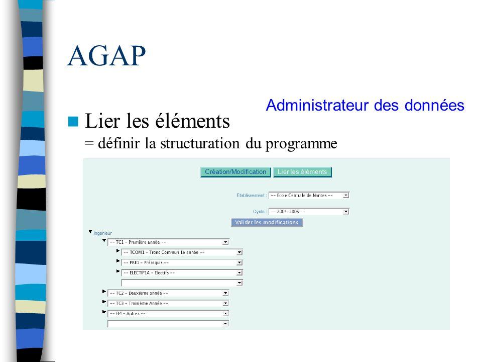 AGAP Lier les éléments = définir la structuration du programme