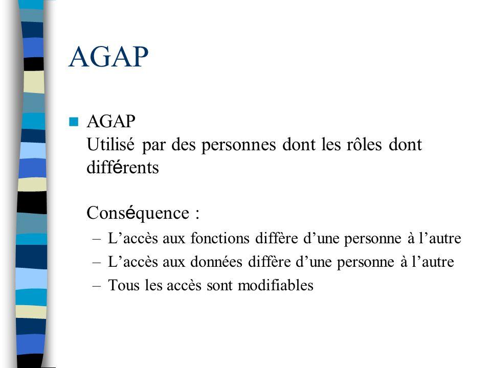 AGAP AGAP Utilisé par des personnes dont les rôles dont différents Conséquence : L'accès aux fonctions diffère d'une personne à l'autre.