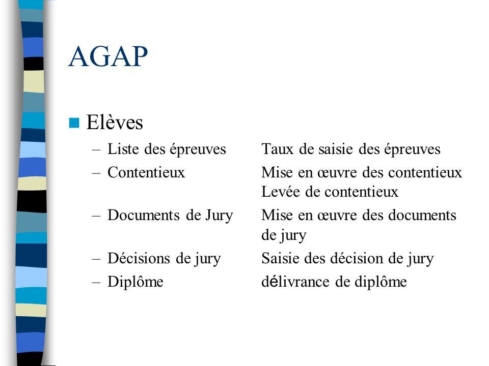 AGAP Elèves Liste des épreuves Taux de saisie des épreuves