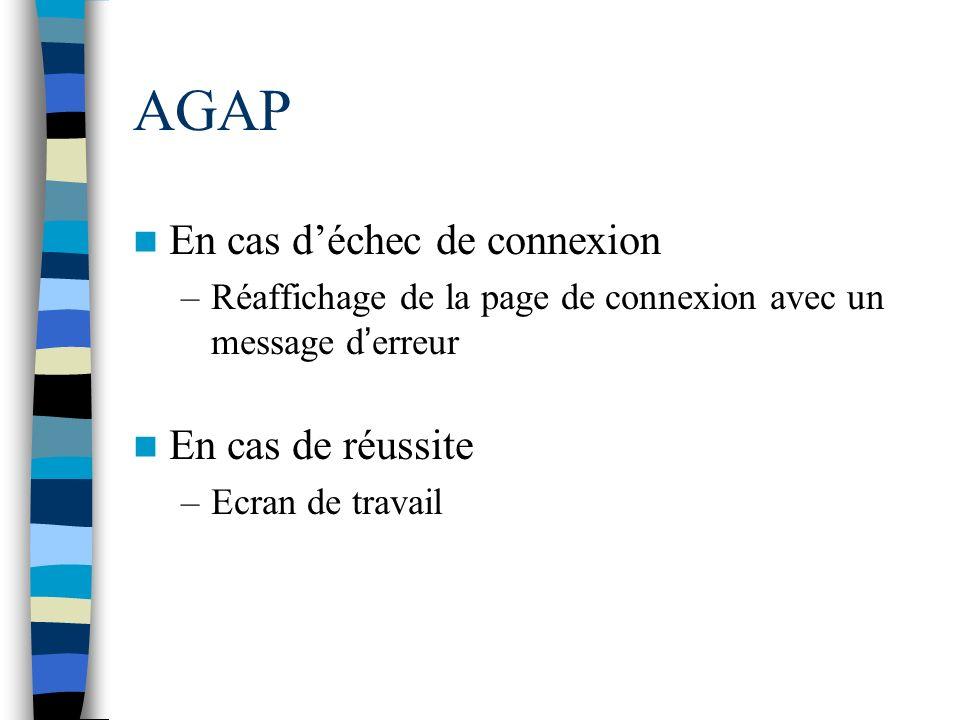 AGAP En cas d'échec de connexion En cas de réussite