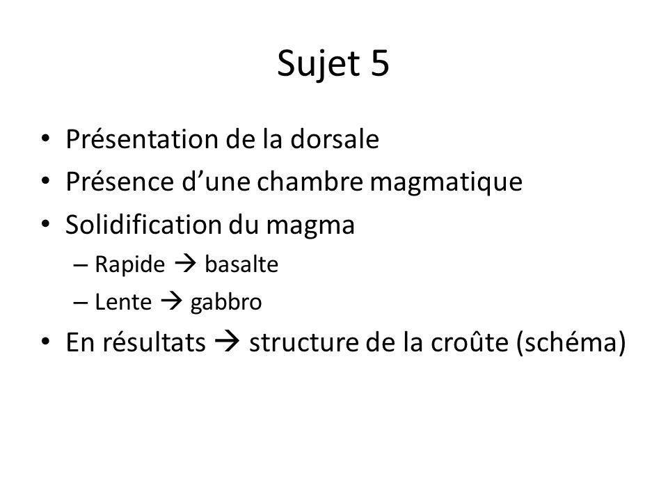 Sujet 5 Présentation de la dorsale Présence d'une chambre magmatique
