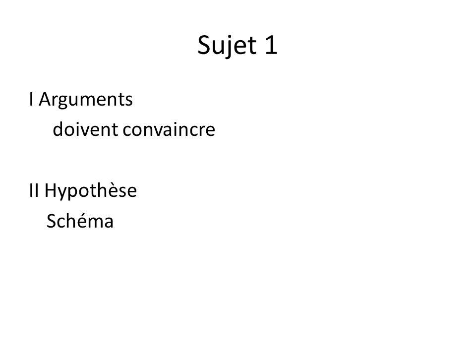 Sujet 1 I Arguments doivent convaincre II Hypothèse Schéma