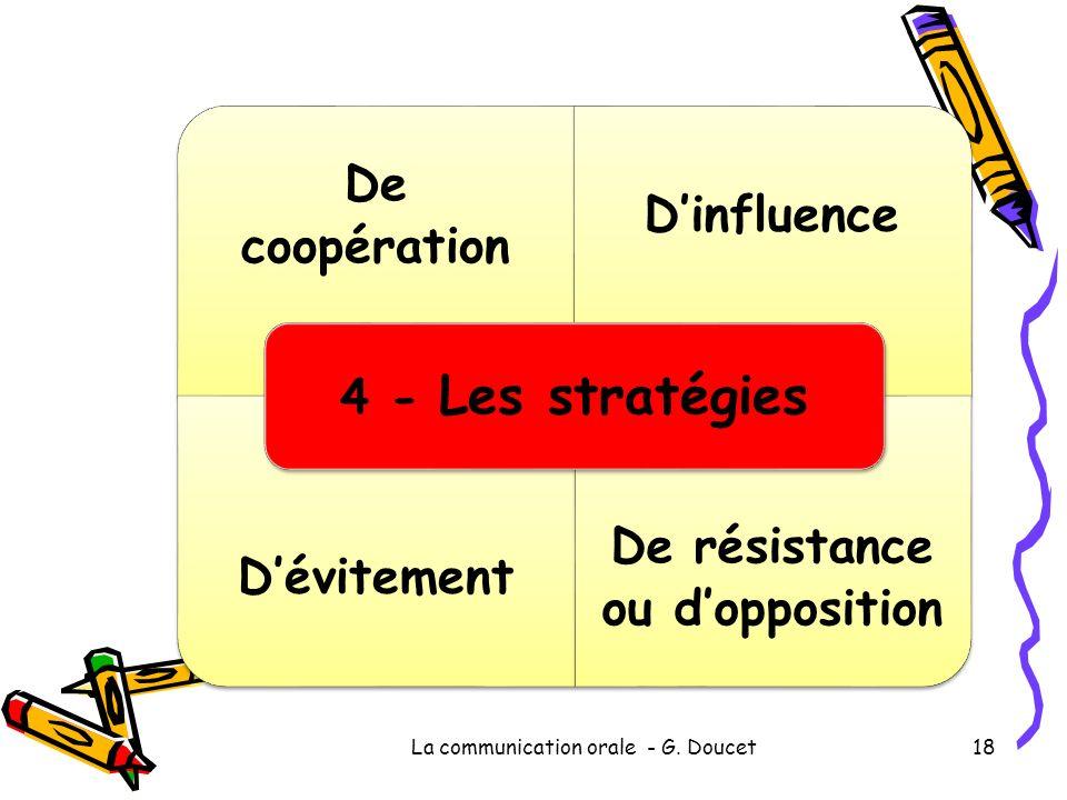 De résistance ou d'opposition