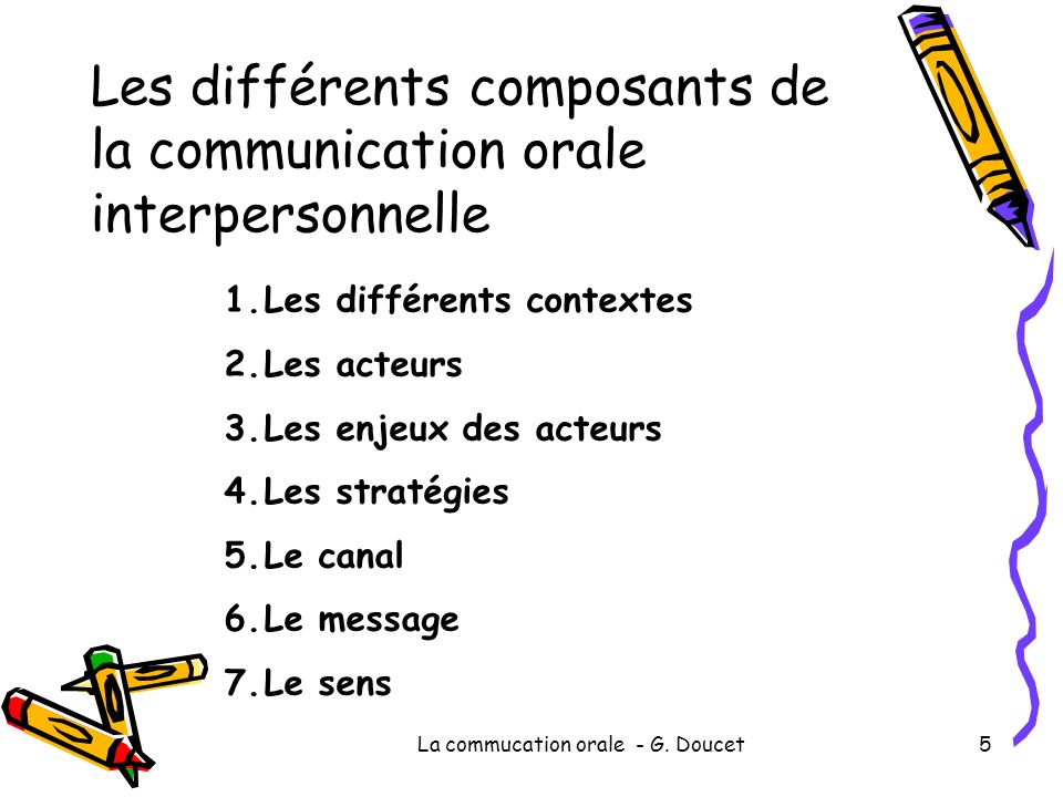 Les différents composants de la communication orale interpersonnelle