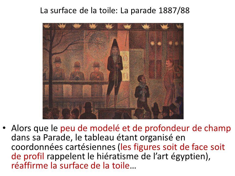 La surface de la toile: La parade 1887/88