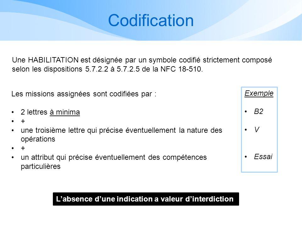 Codification Une HABILITATION est désignée par un symbole codifié strictement composé selon les dispositions 5.7.2.2 à 5.7.2.5 de la NFC 18-510.