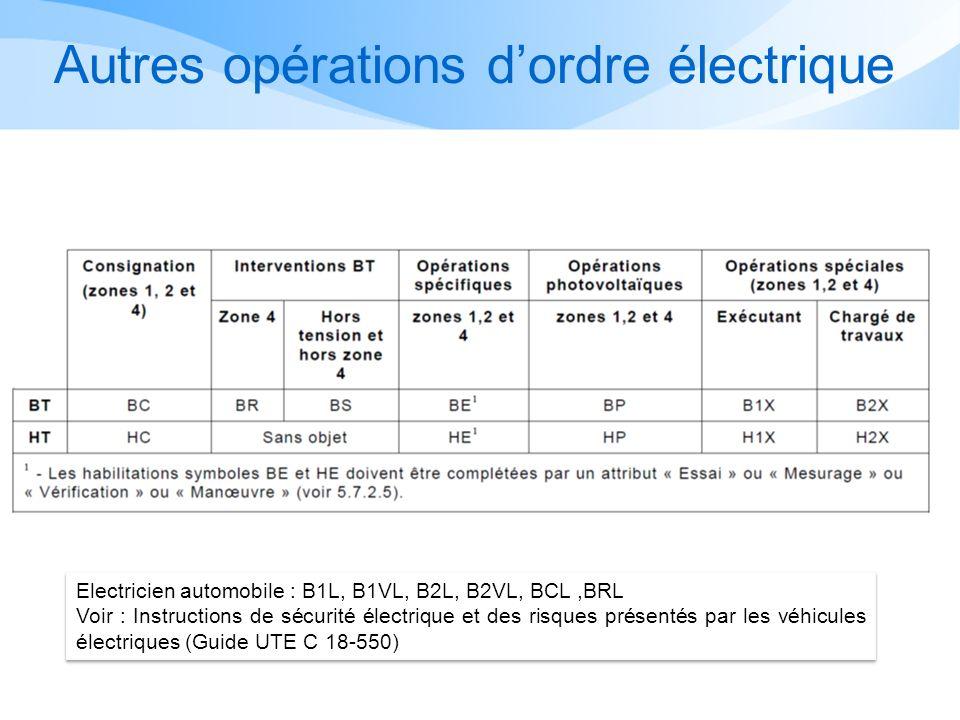 Autres opérations d'ordre électrique