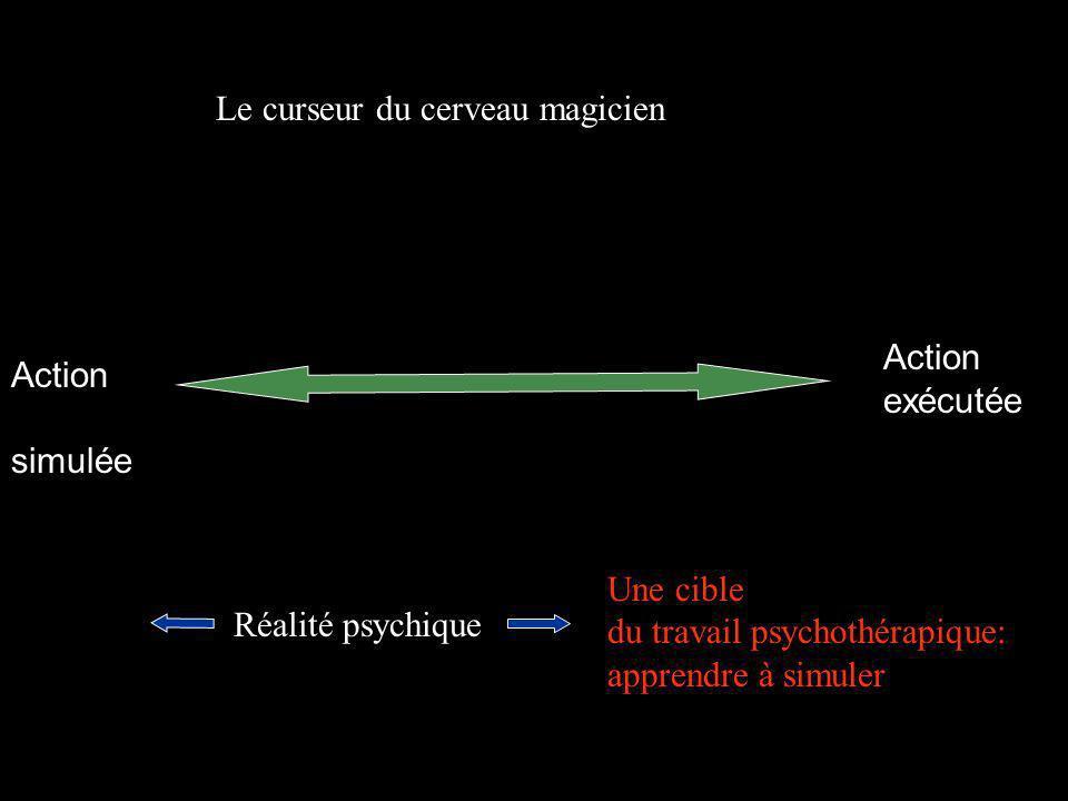 Le curseur du cerveau magicien
