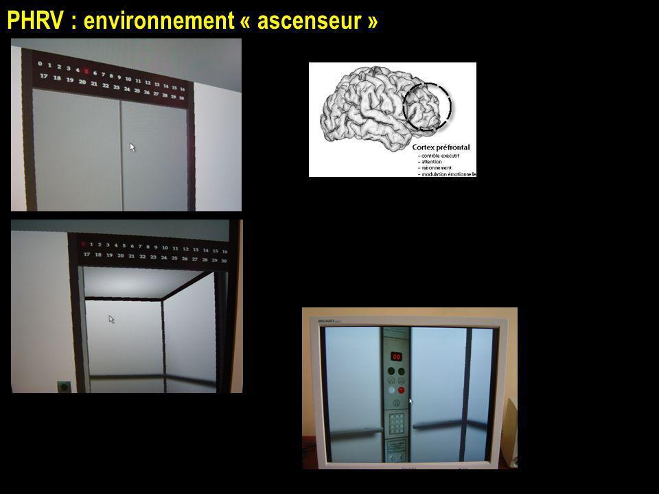 PHRV : environnement « ascenseur »