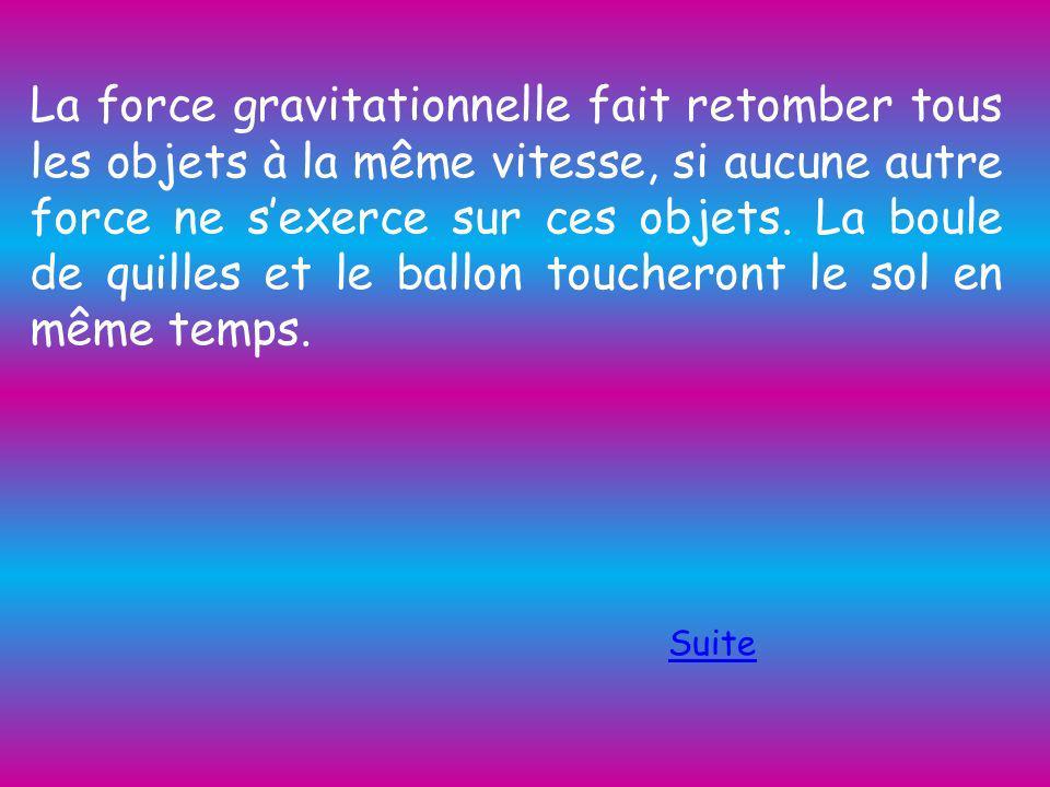 La force gravitationnelle fait retomber tous les objets à la même vitesse, si aucune autre force ne s'exerce sur ces objets. La boule de quilles et le ballon toucheront le sol en même temps.