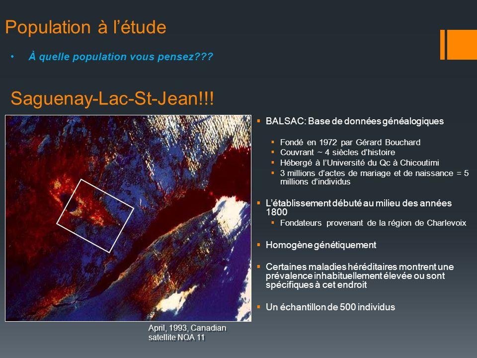 Saguenay-Lac-St-Jean!!!