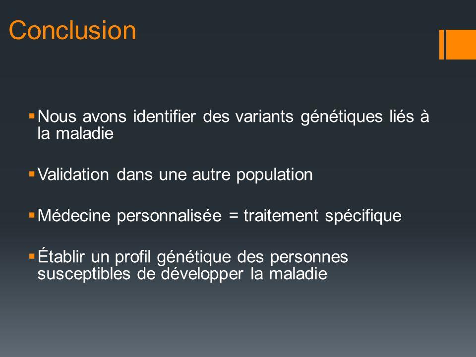 Conclusion Nous avons identifier des variants génétiques liés à la maladie. Validation dans une autre population.