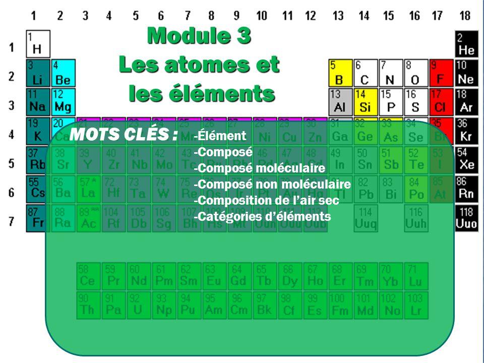 Module 3 Les atomes et les éléments