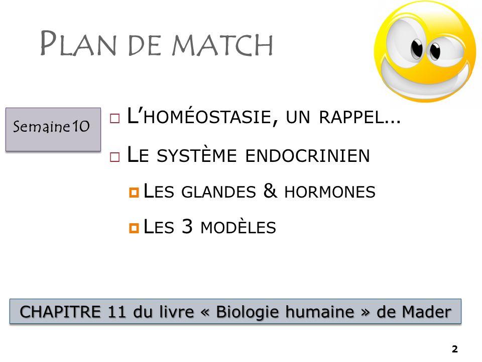 CHAPITRE 11 du livre « Biologie humaine » de Mader