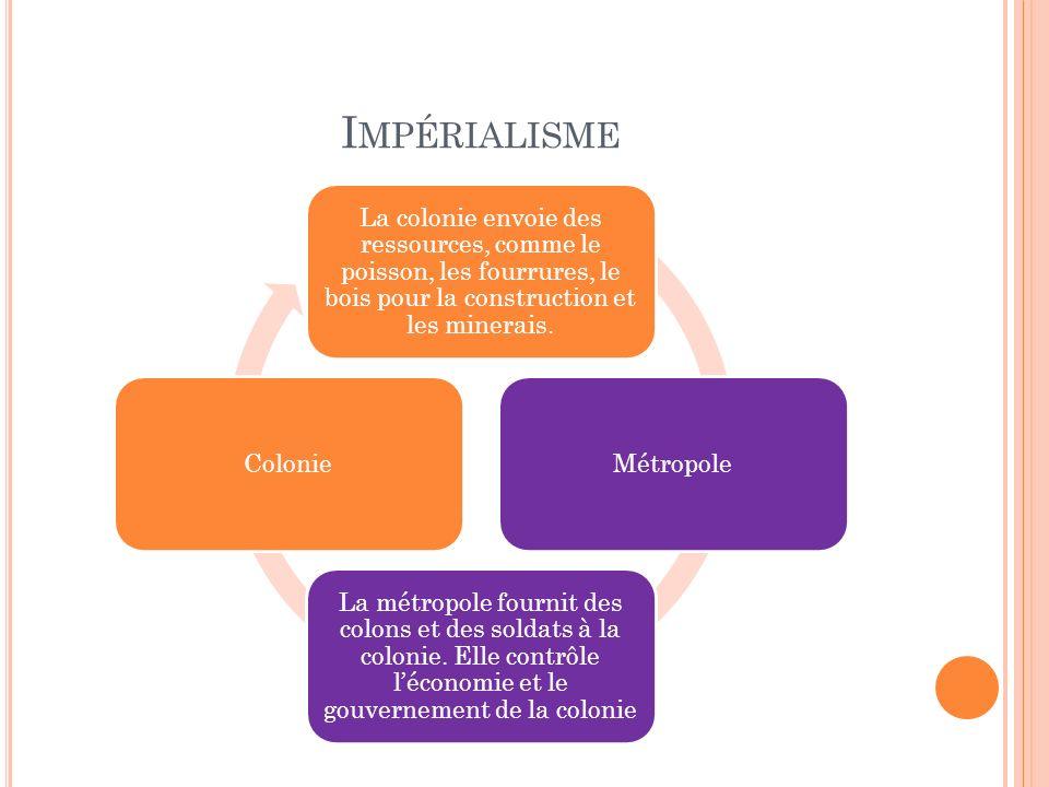 Impérialisme La colonie envoie des ressources, comme le poisson, les fourrures, le bois pour la construction et les minerais.